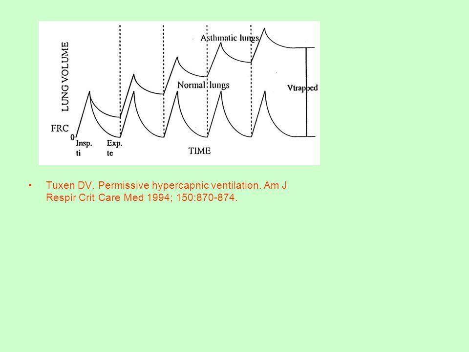 Tuxen DV. Permissive hypercapnic ventilation. Am J Respir Crit Care Med 1994; 150:870-874.