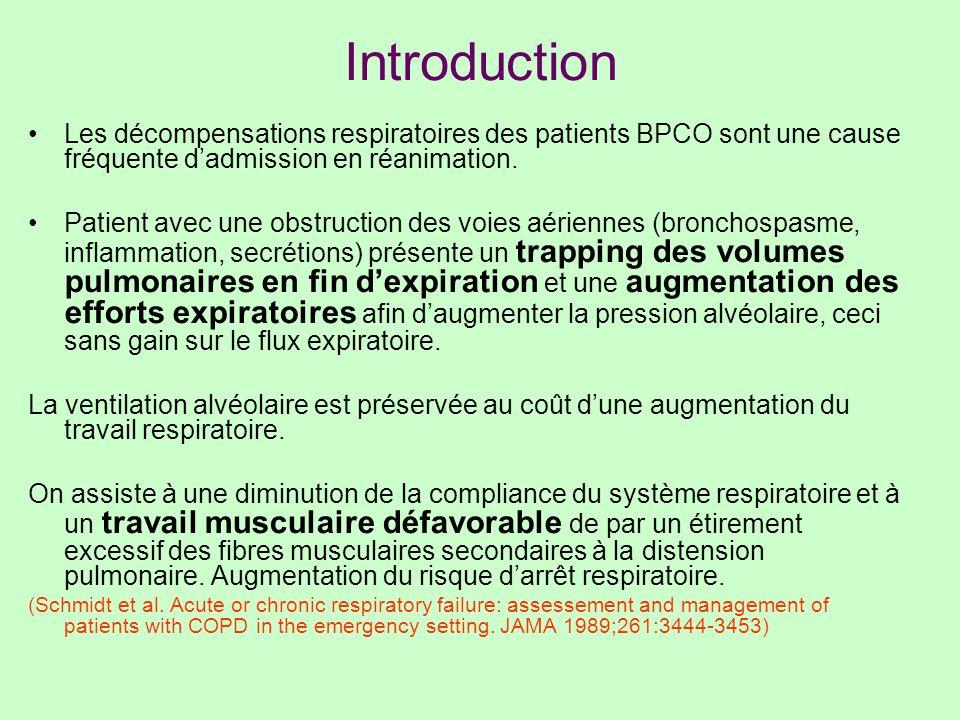 Introduction Les décompensations respiratoires des patients BPCO sont une cause fréquente dadmission en réanimation. Patient avec une obstruction des