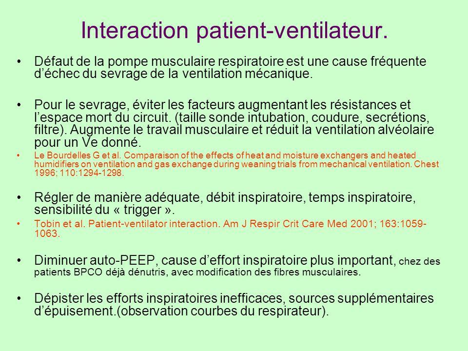 Interaction patient-ventilateur. Défaut de la pompe musculaire respiratoire est une cause fréquente déchec du sevrage de la ventilation mécanique. Pou