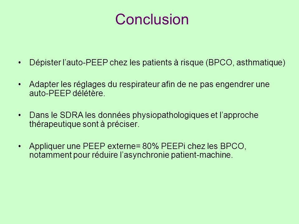 Conclusion Dépister lauto-PEEP chez les patients à risque (BPCO, asthmatique) Adapter les réglages du respirateur afin de ne pas engendrer une auto-PE