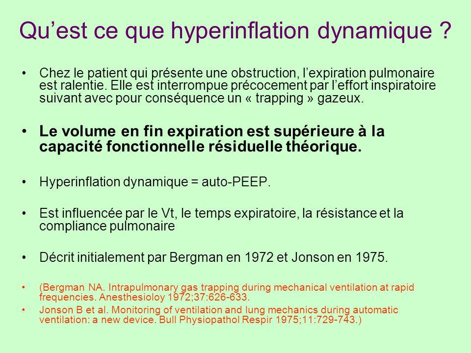 Quest ce que hyperinflation dynamique ? Chez le patient qui présente une obstruction, lexpiration pulmonaire est ralentie. Elle est interrompue précoc