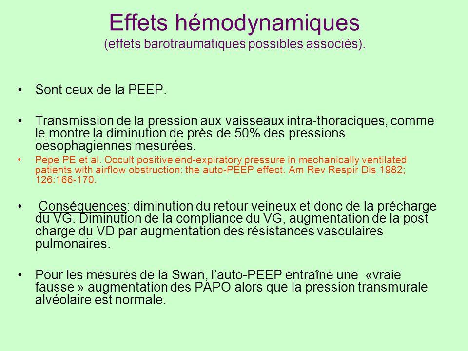 Effets hémodynamiques (effets barotraumatiques possibles associés). Sont ceux de la PEEP. Transmission de la pression aux vaisseaux intra-thoraciques,