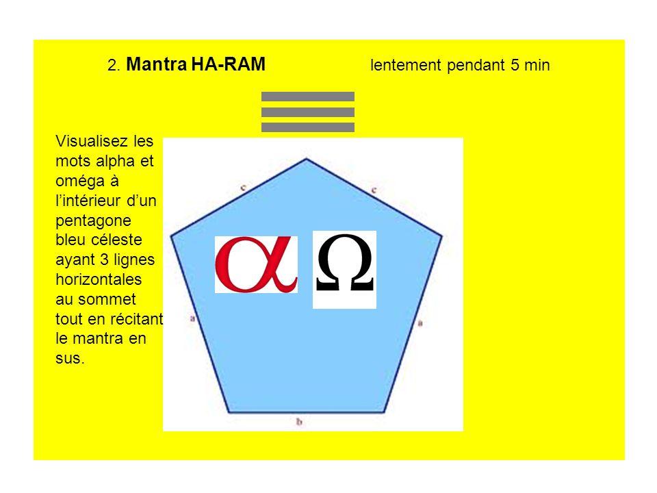 2. Mantra HA-RAM lentement pendant 5 min Visualisez les mots alpha et oméga à lintérieur dun pentagone bleu céleste ayant 3 lignes horizontales au som