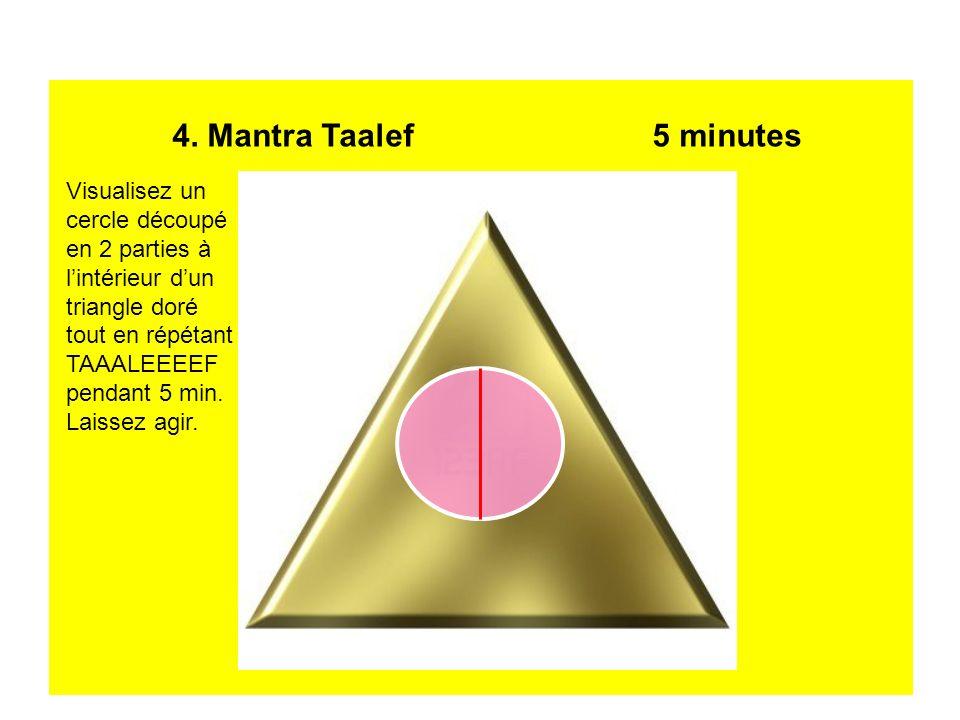 5.MANTRA Khan-Bhar5 min Visualisez une pyramide violette à 4 faces.