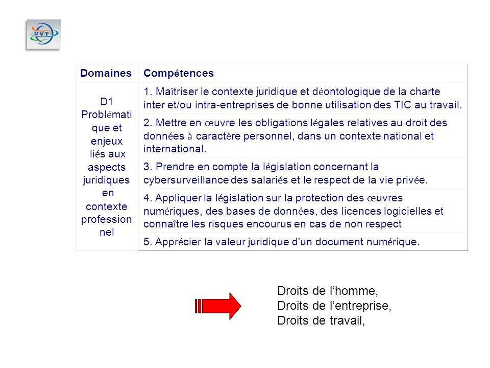 Domaines Comp é tences D1 Probl é mati que et enjeux li é s aux aspects juridiques en contexte profession nel 1.