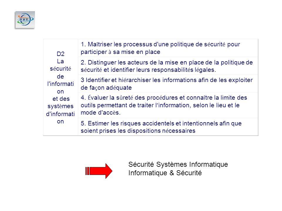 D2 La s é curit é de l informati on et des syst è mes d informati on 1.