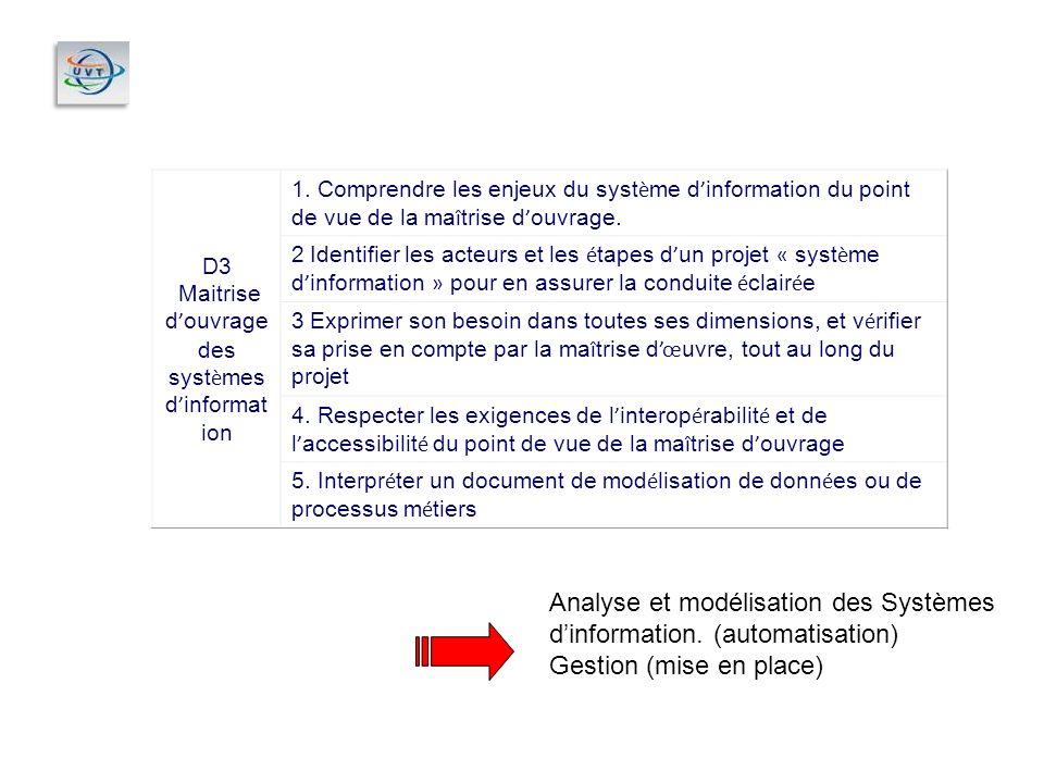 D3 Maitrise d ouvrage des syst è mes d informat ion 1.