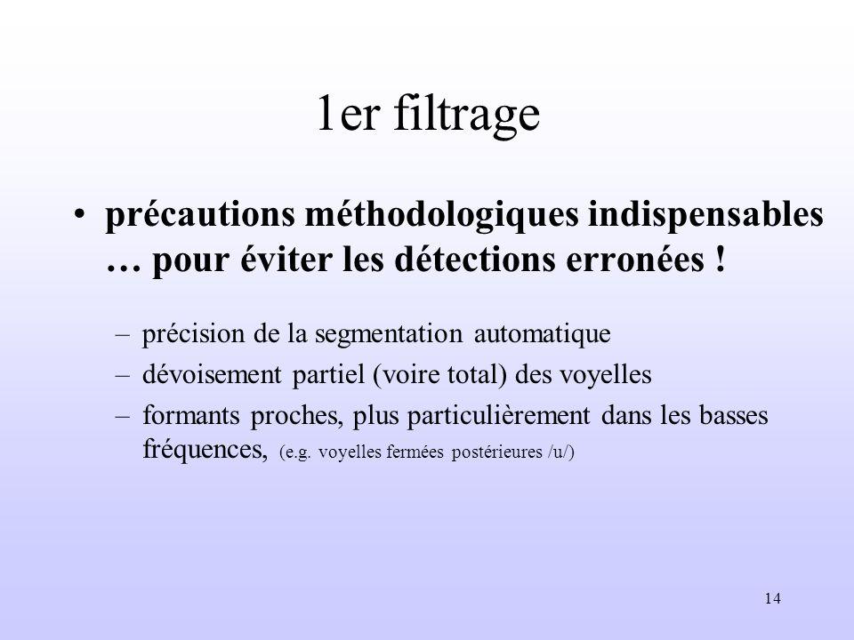 14 1er filtrage précautions méthodologiques indispensables … pour éviter les détections erronées ! –précision de la segmentation automatique –dévoisem