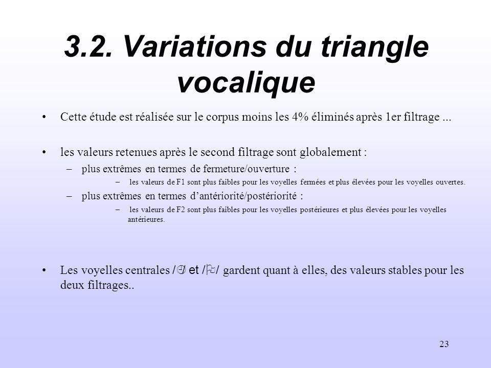 23 3.2. Variations du triangle vocalique Cette étude est réalisée sur le corpus moins les 4% éliminés après 1er filtrage... les valeurs retenues après