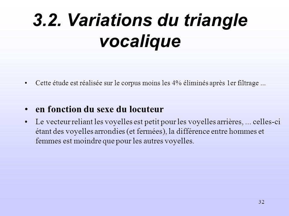 32 3.2. Variations du triangle vocalique Cette étude est réalisée sur le corpus moins les 4% éliminés après 1er filtrage... en fonction du sexe du loc