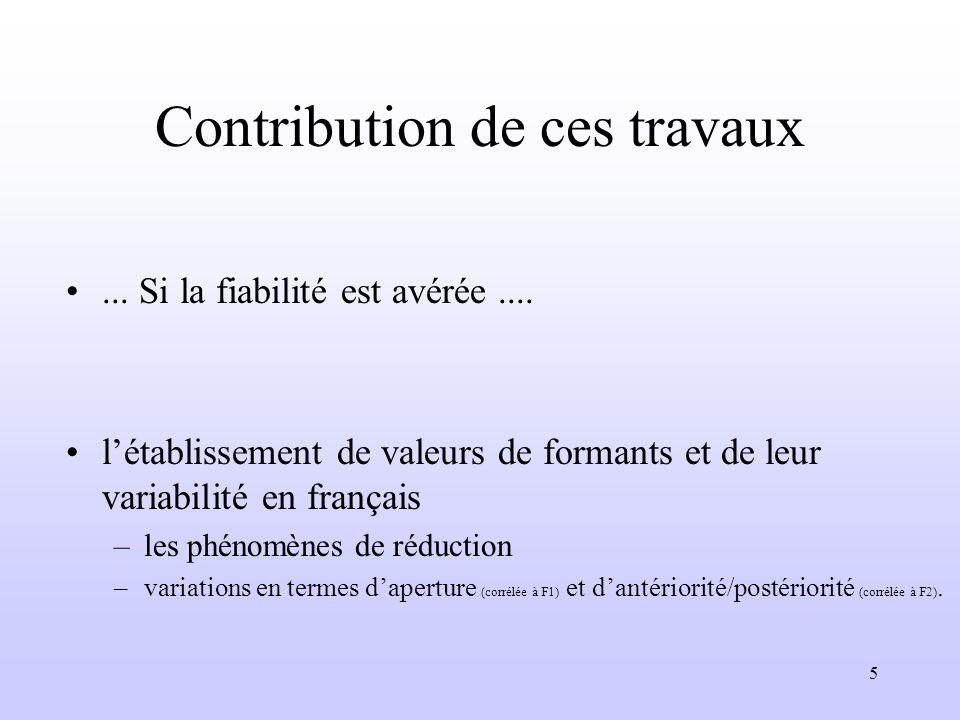 5 Contribution de ces travaux... Si la fiabilité est avérée.... létablissement de valeurs de formants et de leur variabilité en français –les phénomèn