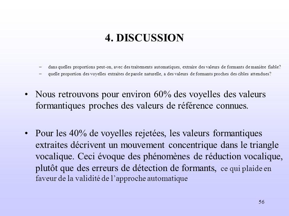 56 4. DISCUSSION –dans quelles proportions peut-on, avec des traitements automatiques, extraire des valeurs de formants de manière fiable? –quelle pro