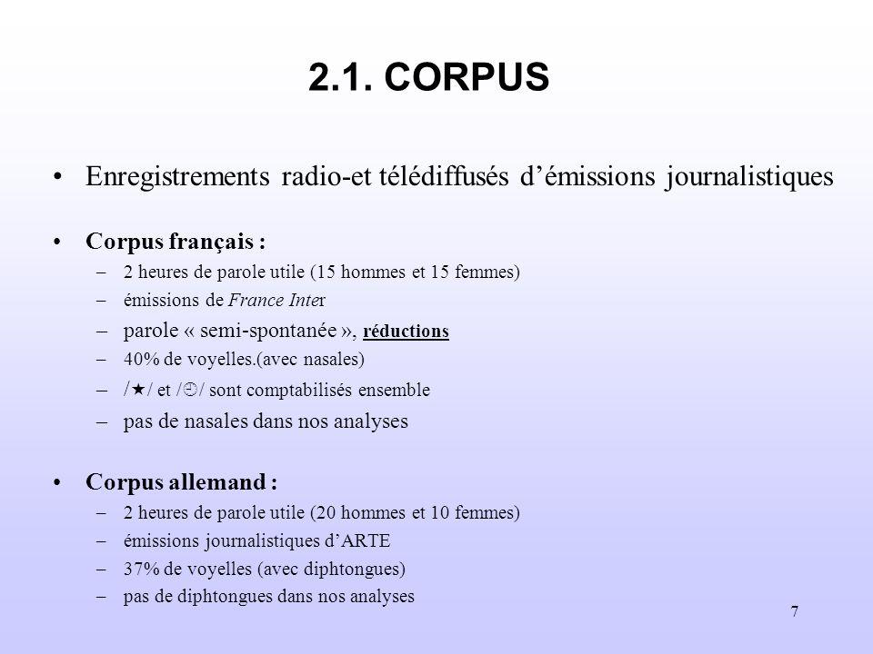 7 2.1. CORPUS Enregistrements radio-et télédiffusés démissions journalistiques Corpus français : –2 heures de parole utile (15 hommes et 15 femmes) –é