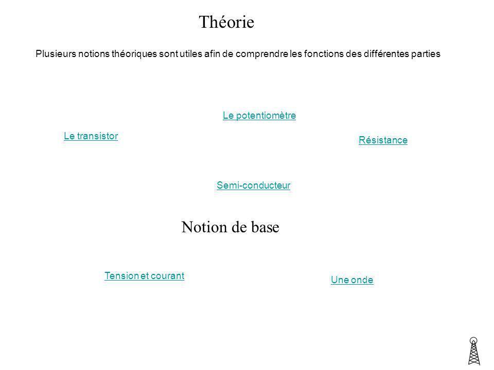 Théorie Plusieurs notions théoriques sont utiles afin de comprendre les fonctions des différentes parties Le potentiomètre Le transistor Semi-conducte