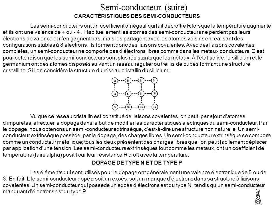CARACTÉRISTIQUES DES SEMI-CONDUCTEURS Les semi-conducteurs ont un coefficient α négatif qui fait décroître R lorsque la température augmente et ils on