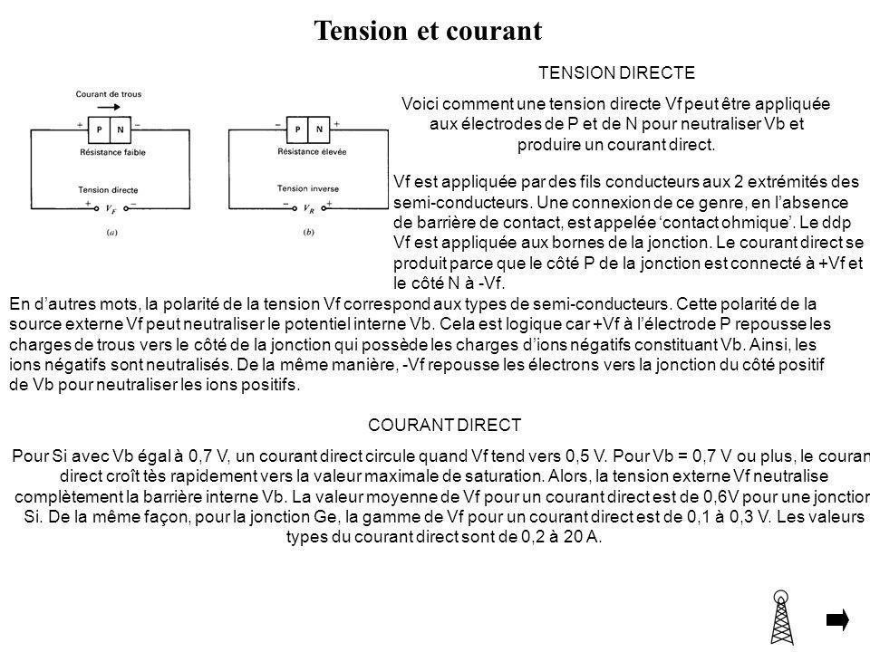 Tension et courant TENSION DIRECTE Voici comment une tension directe Vf peut être appliquée aux électrodes de P et de N pour neutraliser Vb et produir