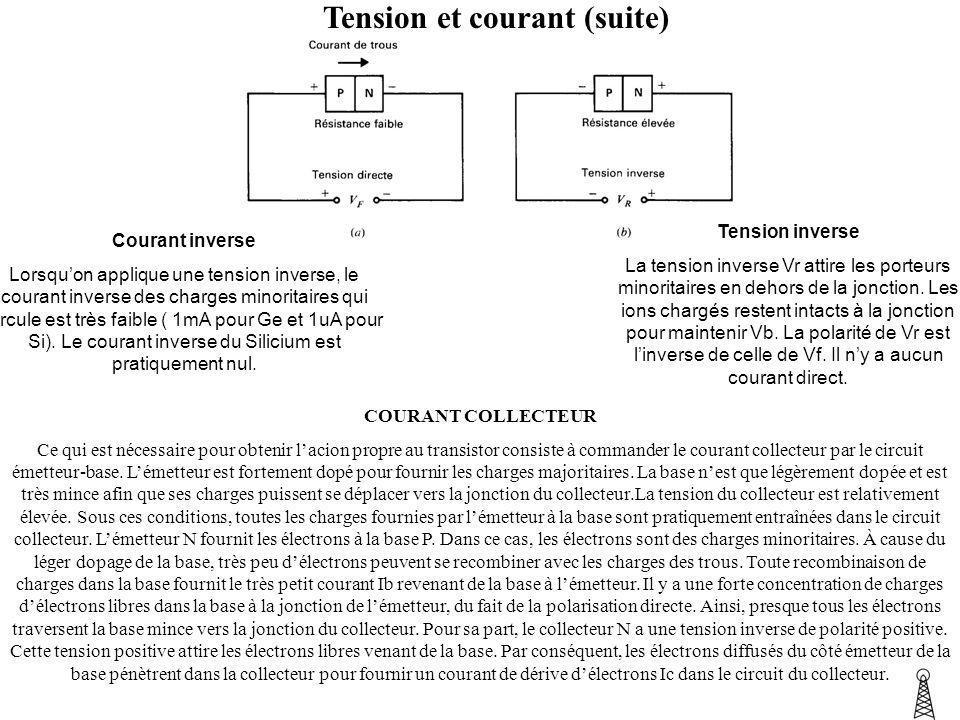 Tension et courant (suite) Courant inverse Lorsquon applique une tension inverse, le courant inverse des charges minoritaires qui circule est très fai
