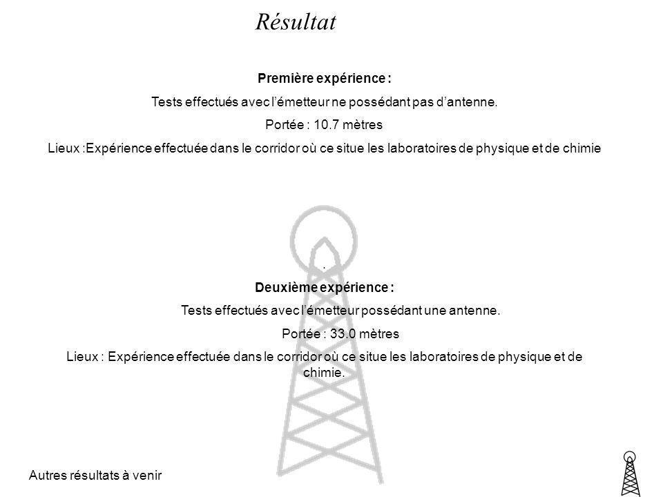 Résultat Première expérience : Tests effectués avec lémetteur ne possédant pas dantenne. Portée : 10.7 mètres Lieux :Expérience effectuée dans le corr