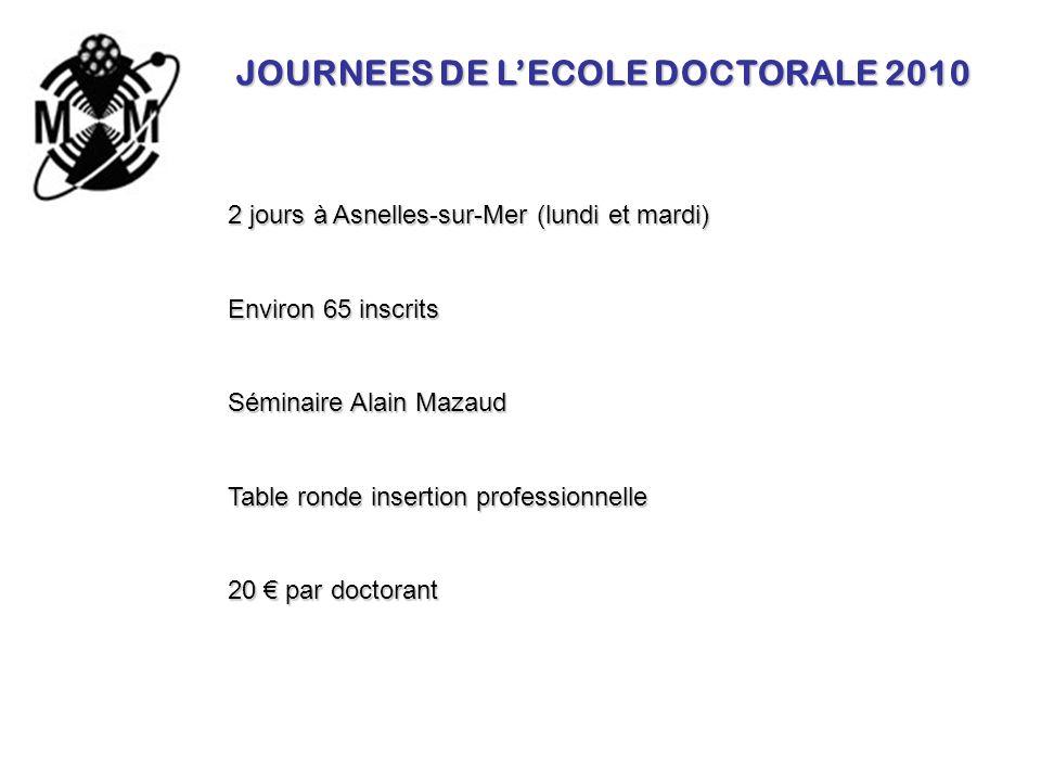 JOURNEES DE LECOLE DOCTORALE 2010 2 jours à Asnelles-sur-Mer (lundi et mardi) Environ 65 inscrits Séminaire Alain Mazaud Table ronde insertion professionnelle 20 par doctorant