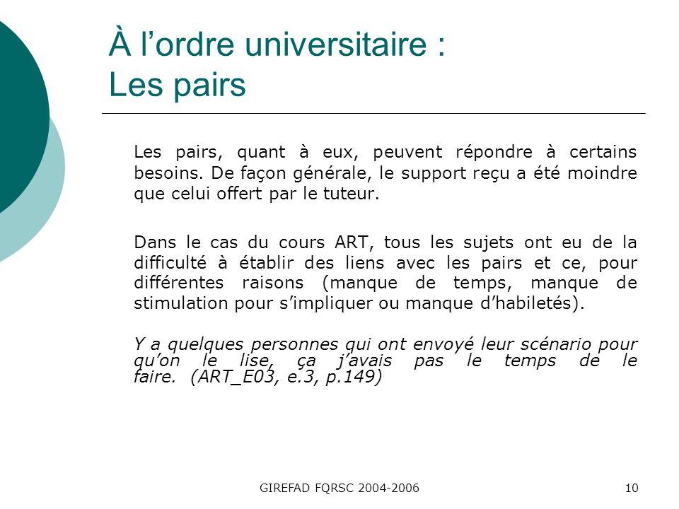 GIREFAD FQRSC 2004-200610 À lordre universitaire : Les pairs Les pairs, quant à eux, peuvent répondre à certains besoins.