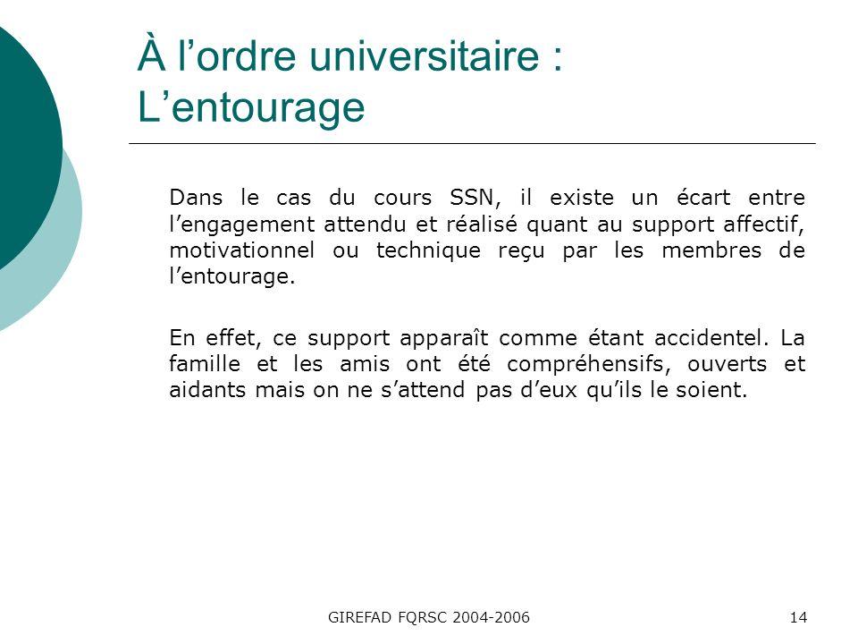 GIREFAD FQRSC 2004-200614 À lordre universitaire : Lentourage Dans le cas du cours SSN, il existe un écart entre lengagement attendu et réalisé quant au support affectif, motivationnel ou technique reçu par les membres de lentourage.