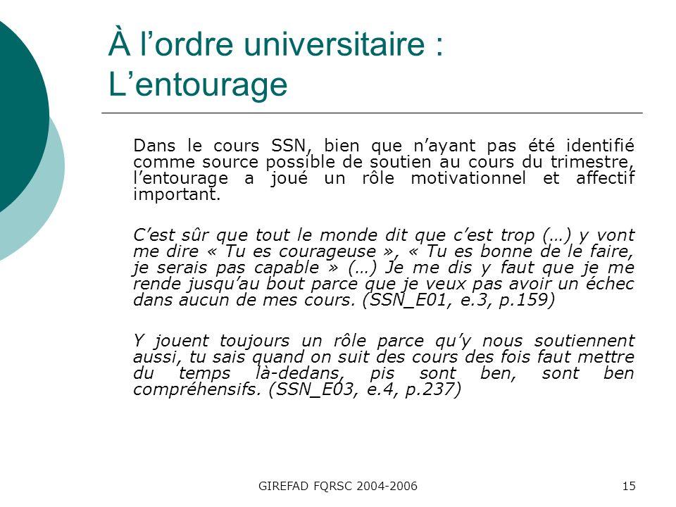 GIREFAD FQRSC 2004-200615 À lordre universitaire : Lentourage Dans le cours SSN, bien que nayant pas été identifié comme source possible de soutien au cours du trimestre, lentourage a joué un rôle motivationnel et affectif important.