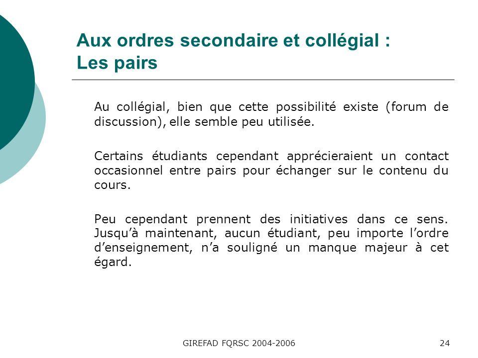 GIREFAD FQRSC 2004-200624 Aux ordres secondaire et collégial : Les pairs Au collégial, bien que cette possibilité existe (forum de discussion), elle semble peu utilisée.