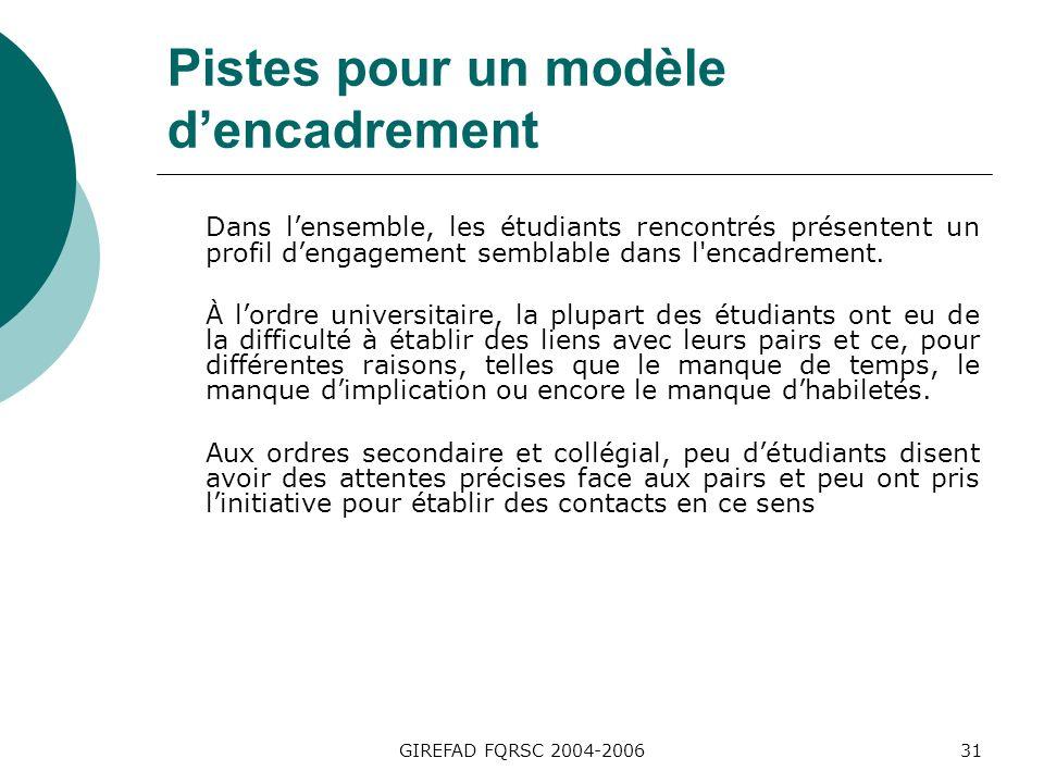 GIREFAD FQRSC 2004-200631 Pistes pour un modèle dencadrement Dans lensemble, les étudiants rencontrés présentent un profil dengagement semblable dans l encadrement.