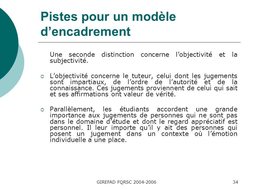GIREFAD FQRSC 2004-200634 Pistes pour un modèle dencadrement Une seconde distinction concerne lobjectivité et la subjectivité.