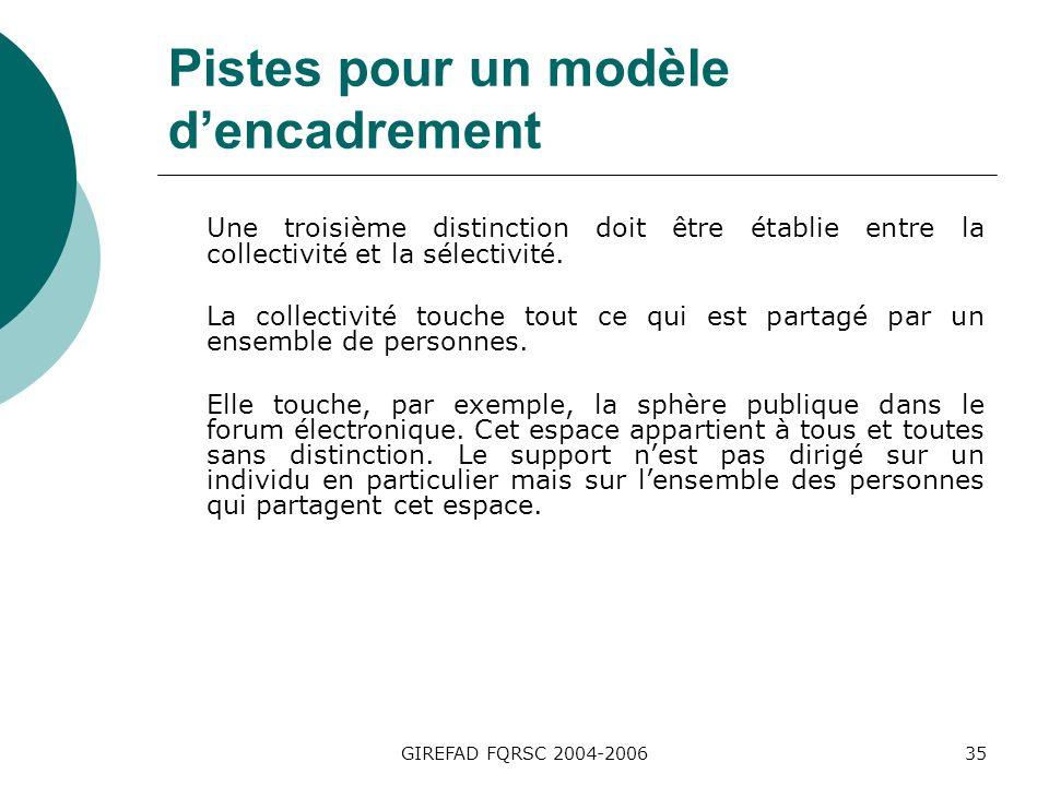 GIREFAD FQRSC 2004-200635 Pistes pour un modèle dencadrement Une troisième distinction doit être établie entre la collectivité et la sélectivité.