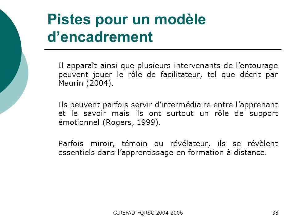 GIREFAD FQRSC 2004-200638 Pistes pour un modèle dencadrement Il apparaît ainsi que plusieurs intervenants de lentourage peuvent jouer le rôle de facilitateur, tel que décrit par Maurin (2004).