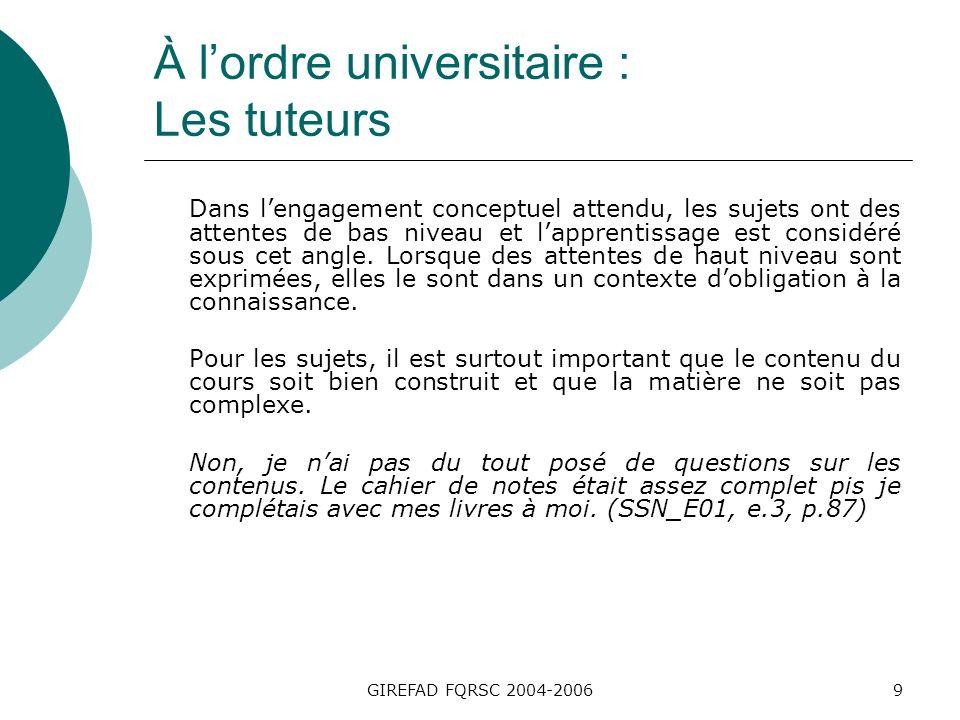 GIREFAD FQRSC 2004-200620 Aux ordres secondaire et collégial : Les tuteurs Linitiative des contacts est cependant perçue comme devant provenir en premier lieu de létudiant.