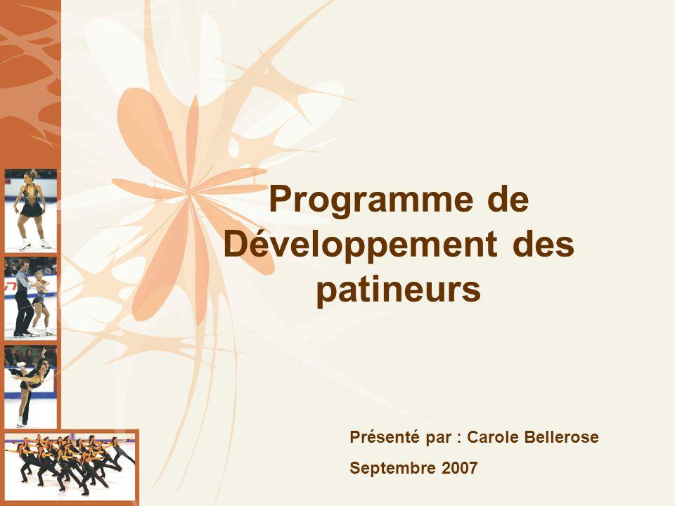 Programme de Développement des patineurs Présenté par : Carole Bellerose Septembre 2007