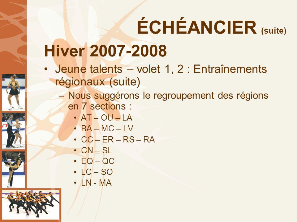 ÉCHÉANCIER (suite) Hiver 2007-2008 Jeune talents – volet 1, 2 : Entraînements régionaux (suite) –Nous suggérons le regroupement des régions en 7 sections : AT – OU – LA BA – MC – LV CC – ER – RS – RA CN – SL EQ – QC LC – SO LN - MA