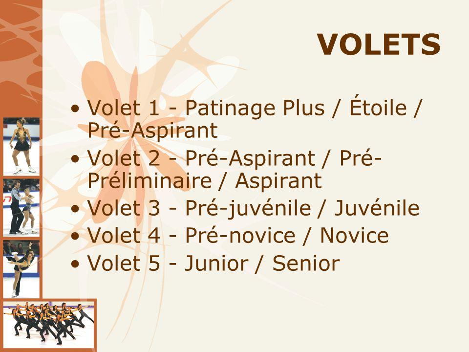 VOLETS Volet 1 - Patinage Plus / Étoile / Pré-Aspirant Volet 2 - Pré-Aspirant / Pré- Préliminaire / Aspirant Volet 3 - Pré-juvénile / Juvénile Volet 4 - Pré-novice / Novice Volet 5 - Junior / Senior