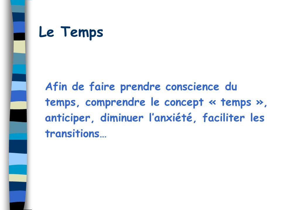Le Temps Afin de faire prendre conscience du temps, comprendre le concept « temps », anticiper, diminuer lanxiété, faciliter les transitions…