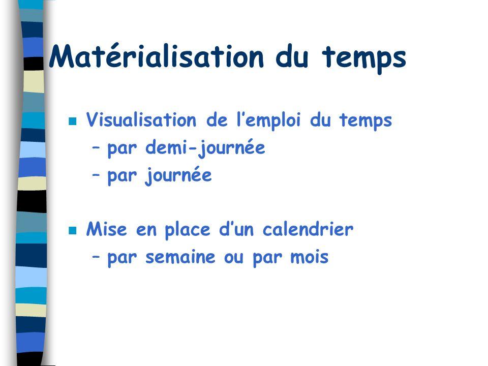 Matérialisation du temps n Visualisation de lemploi du temps –par demi-journée –par journée n Mise en place dun calendrier –par semaine ou par mois