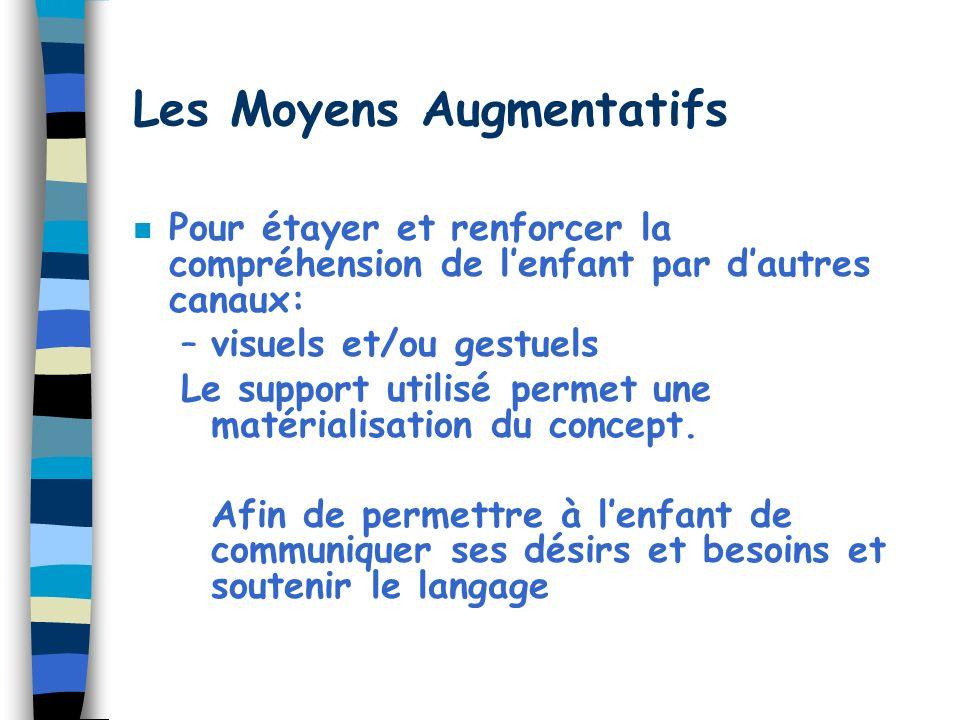 Les Moyens Augmentatifs n Pour étayer et renforcer la compréhension de lenfant par dautres canaux: –visuels et/ou gestuels Le support utilisé permet une matérialisation du concept.