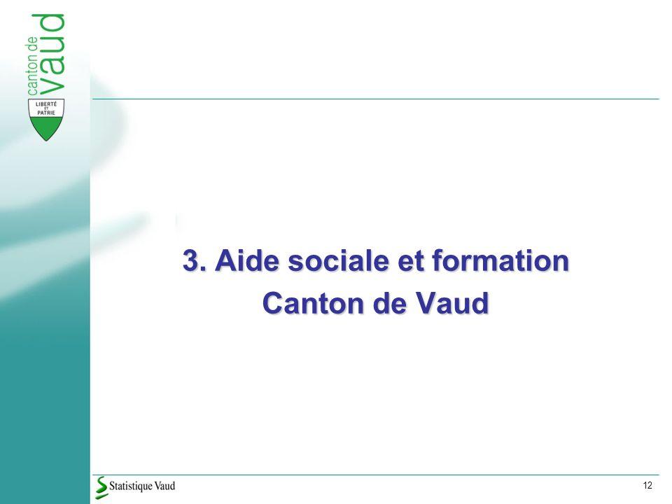 12 3. Aide sociale et formation Canton de Vaud