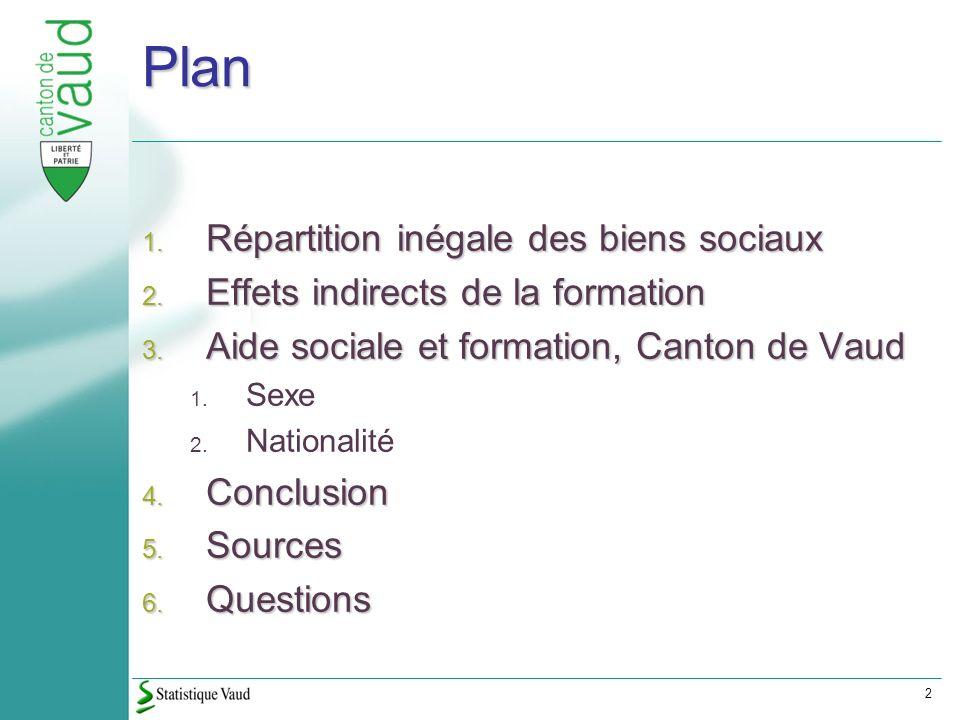 2 Plan 1. Répartition inégale des biens sociaux 2.