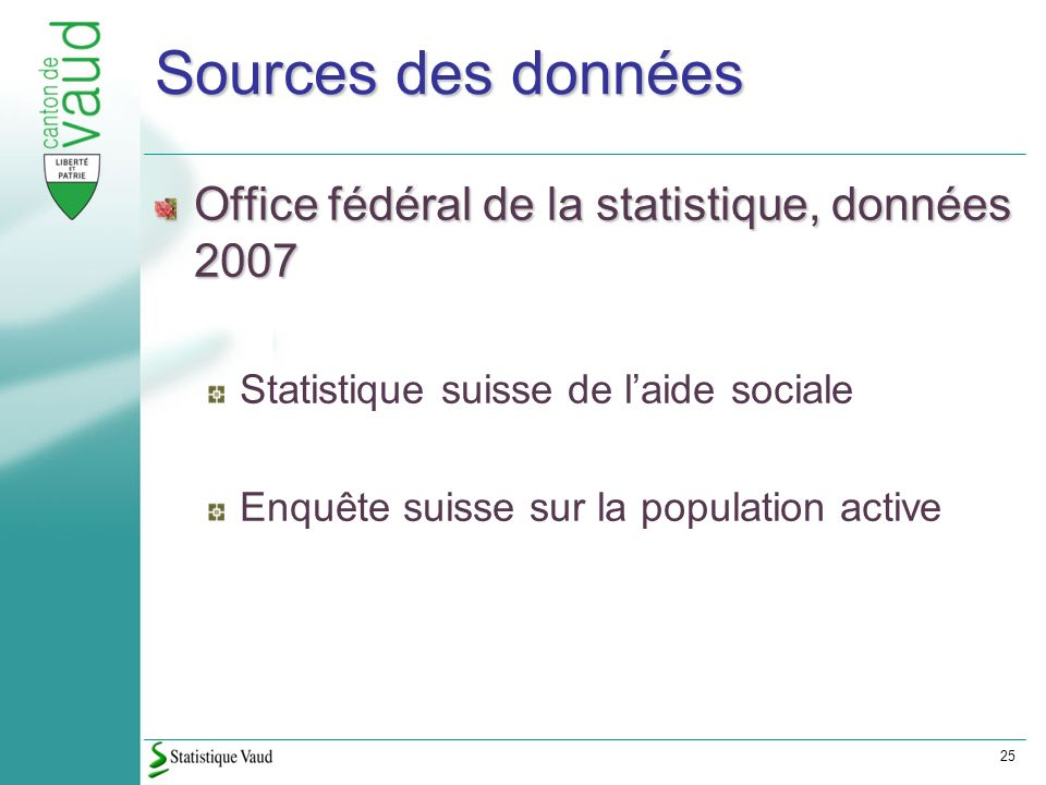 25 Sources des données Office fédéral de la statistique, données 2007 Statistique suisse de laide sociale Enquête suisse sur la population active
