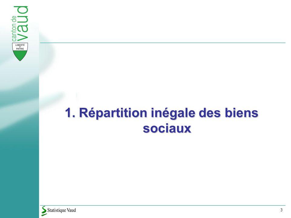 3 1. Répartition inégale des biens sociaux