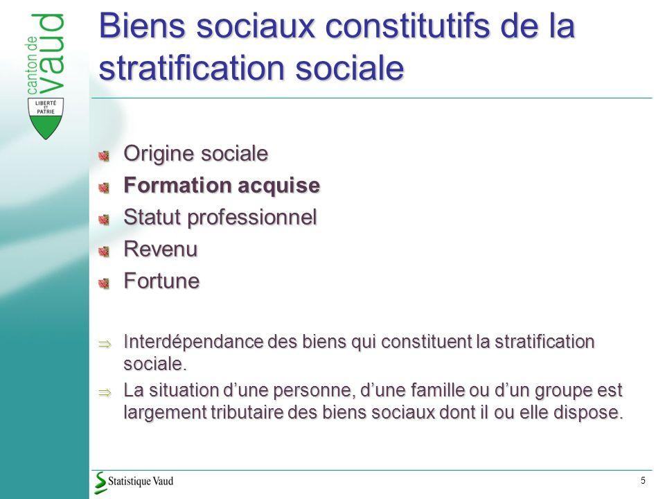 5 Biens sociaux constitutifs de la stratification sociale Origine sociale Formation acquise Statut professionnel RevenuFortune Interdépendance des biens qui constituent la stratification sociale.