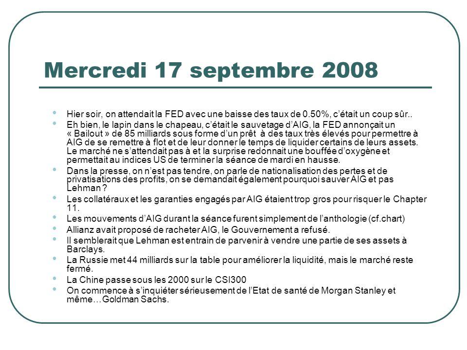 Mercredi 17 septembre 2008 Hier soir, on attendait la FED avec une baisse des taux de 0.50%, cétait un coup sûr.. Eh bien, le lapin dans le chapeau, c