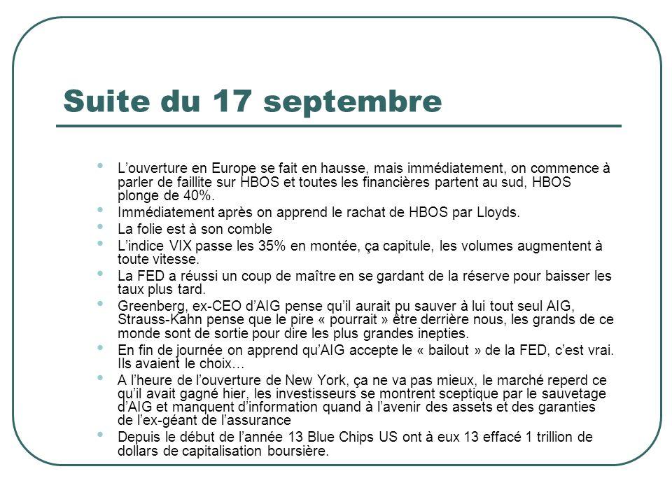 Suite du 17 septembre Louverture en Europe se fait en hausse, mais immédiatement, on commence à parler de faillite sur HBOS et toutes les financières partent au sud, HBOS plonge de 40%.