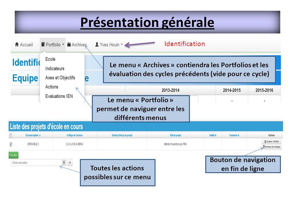 Présentation générale Le menu « Archives » contiendra les Portfolios et les évaluation des cycles précédents (vide pour ce cycle) Toutes les actions p