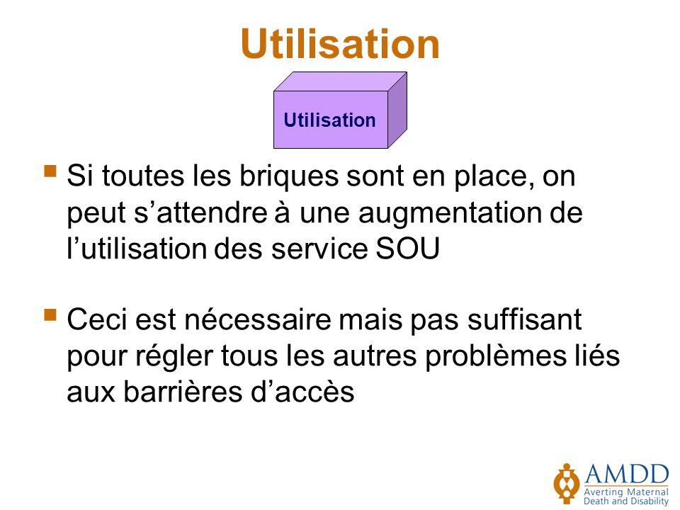 Utilisation Si toutes les briques sont en place, on peut sattendre à une augmentation de lutilisation des service SOU Ceci est nécessaire mais pas suffisant pour régler tous les autres problèmes liés aux barrières daccès Utilisation
