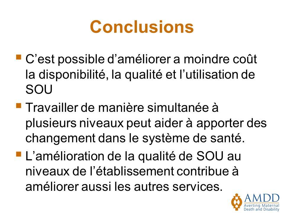 Conclusions Cest possible daméliorer a moindre coût la disponibilité, la qualité et lutilisation de SOU Travailler de manière simultanée à plusieurs niveaux peut aider à apporter des changement dans le système de santé.