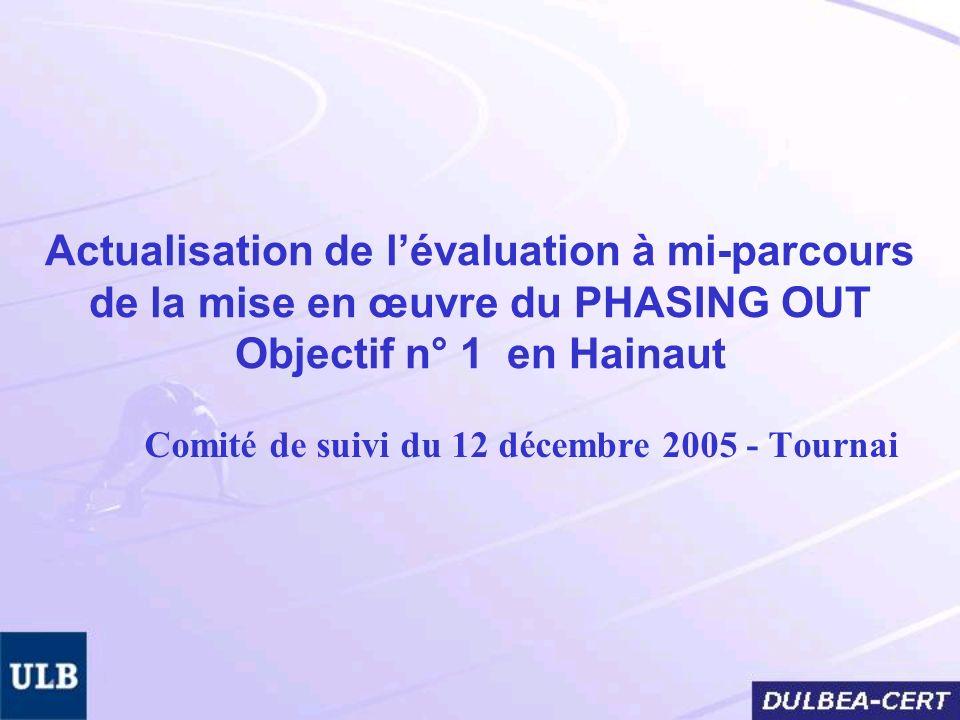 Actualisation de lévaluation à mi-parcours de la mise en œuvre du PHASING OUT Objectif n° 1 en Hainaut Comité de suivi du 12 décembre 2005 - Tournai