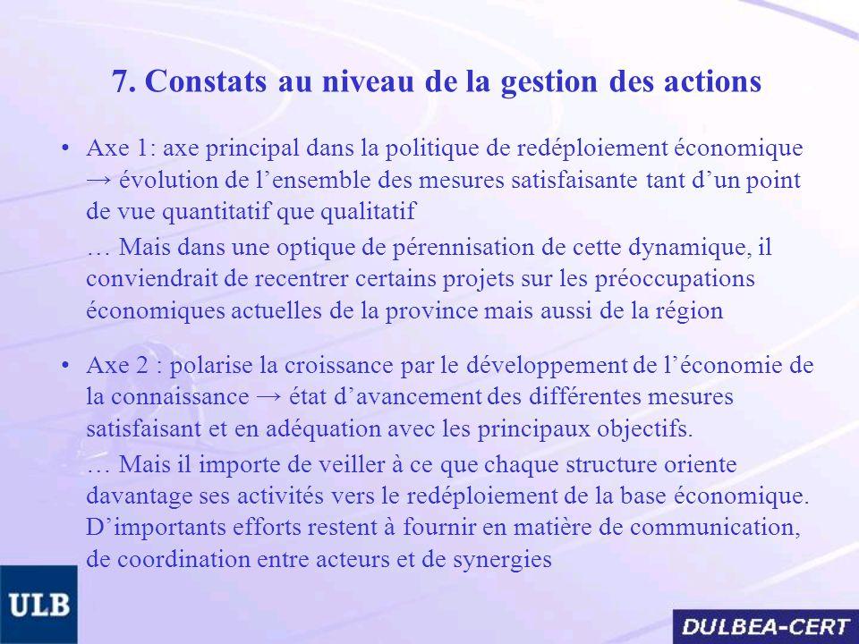 7. Constats au niveau de la gestion des actions Axe 1: axe principal dans la politique de redéploiement économique évolution de lensemble des mesures